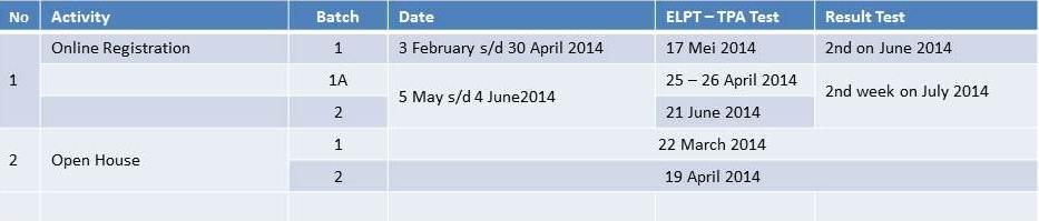 update jadwal msm 2014